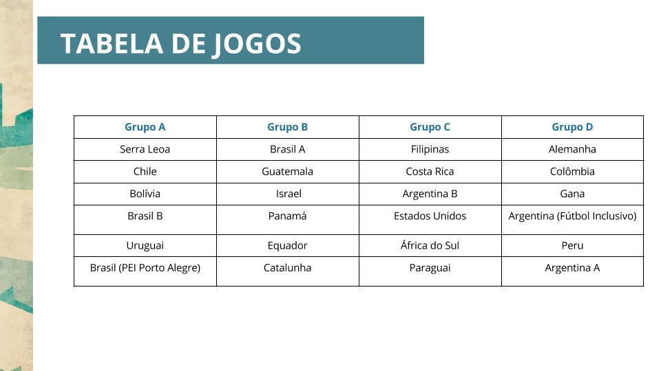 Grupos Mundial Futbol Callejero Brasil 2014