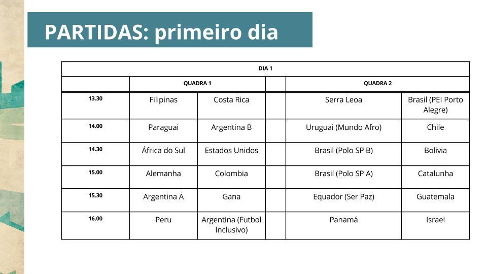 Programa de Partidos Mundial Futbol Callejero Brasil 2014 - Dia 1 b