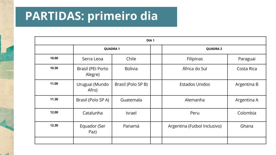 Programa de Partidos Mundial Futbol Callejero Brasil 2014 - Dia 1