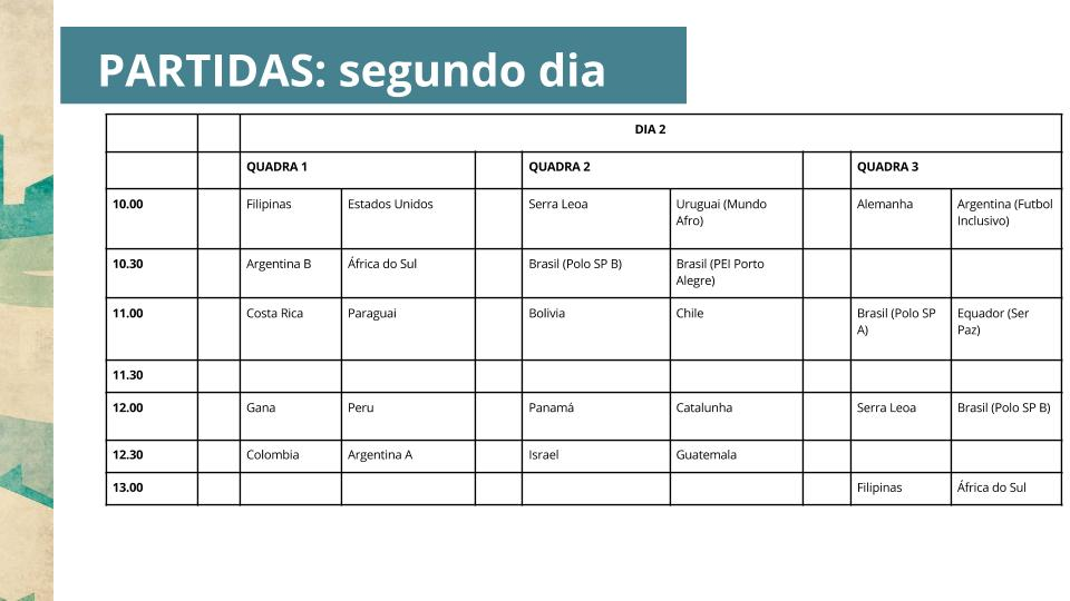 Programa de Partidos Mundial Futbol Callejero Brasil 2014 - Dia 2