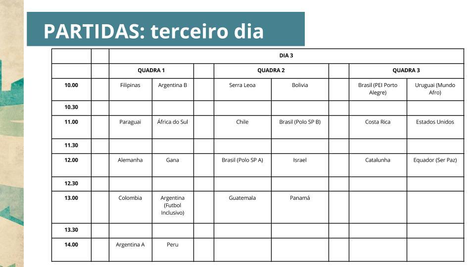 Programa de Partidos Mundial Futbol Callejero Brasil 2014 - Dia 3
